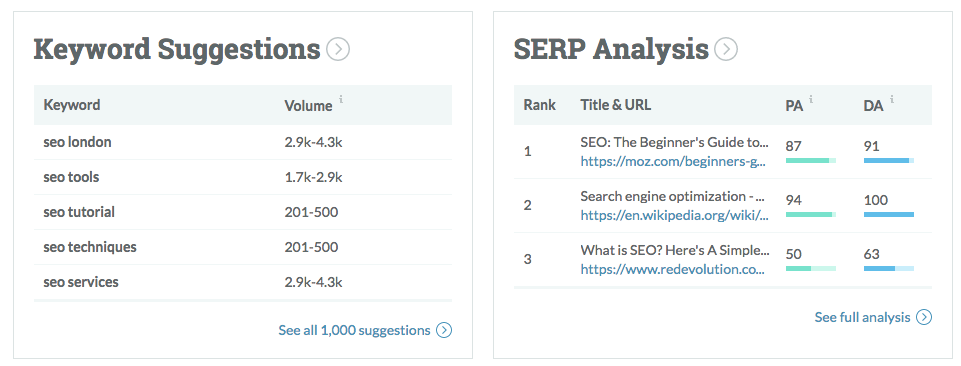 Moz Keyword Explorer Suggestions and SERP