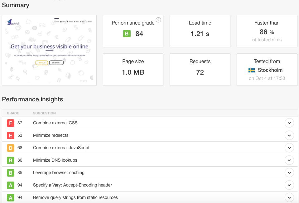 Pingdom Site Speed Test