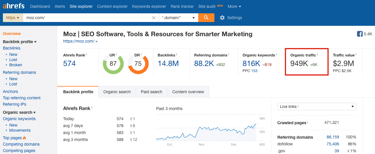 Ahrefs Traffic Checker