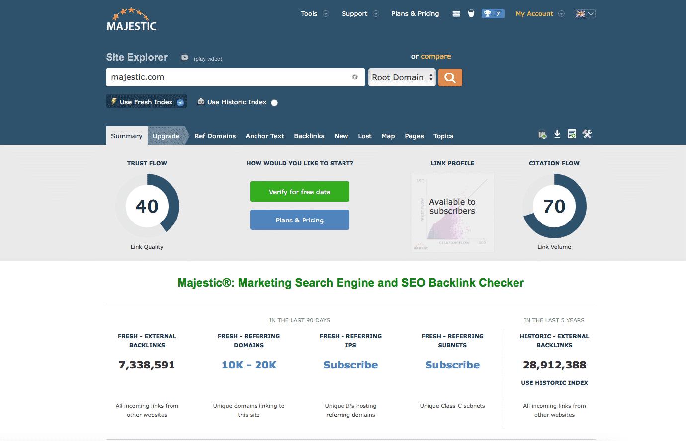 Majestic SEO Backlink Checker
