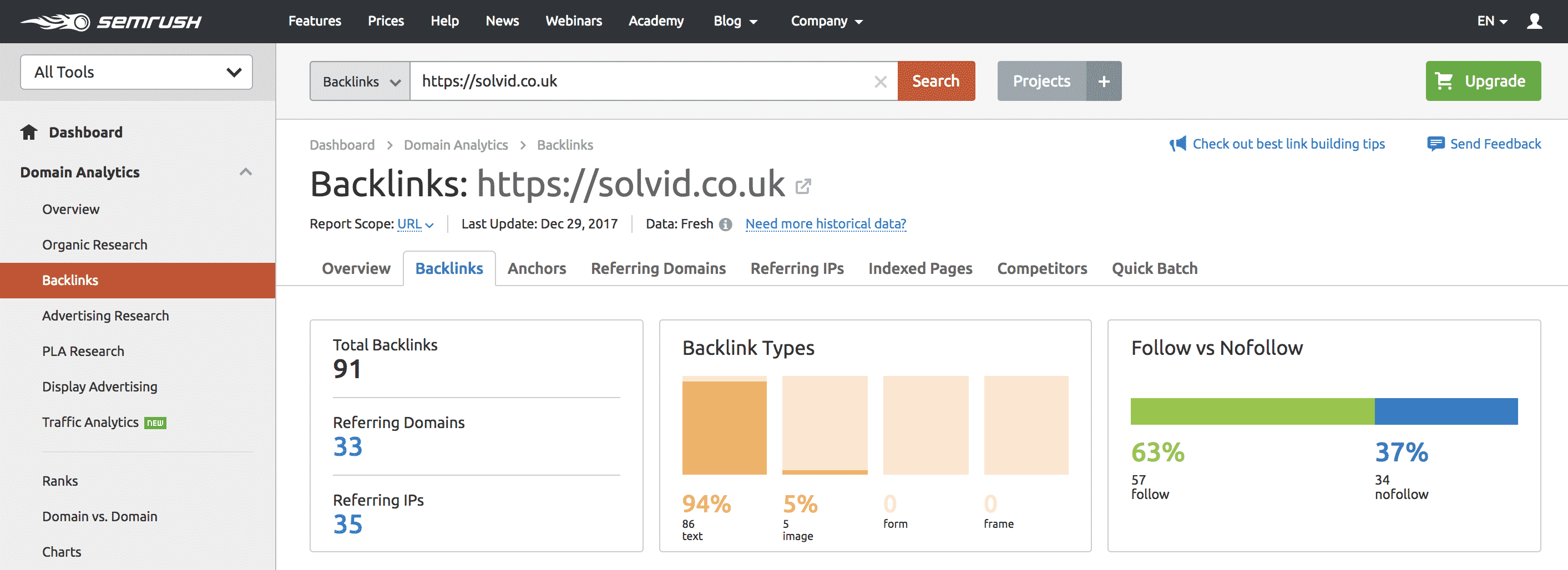 SEMRush Backlink Checker