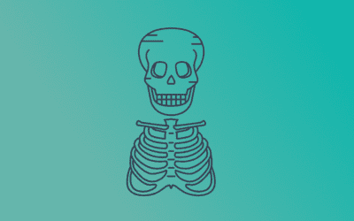 The Anatomy Of Content Marketing [INFOGRAPHIC] in 2019