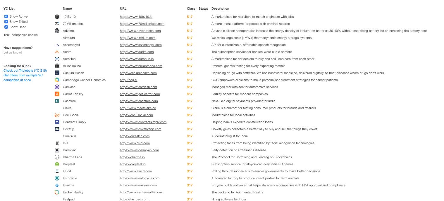 YCom List