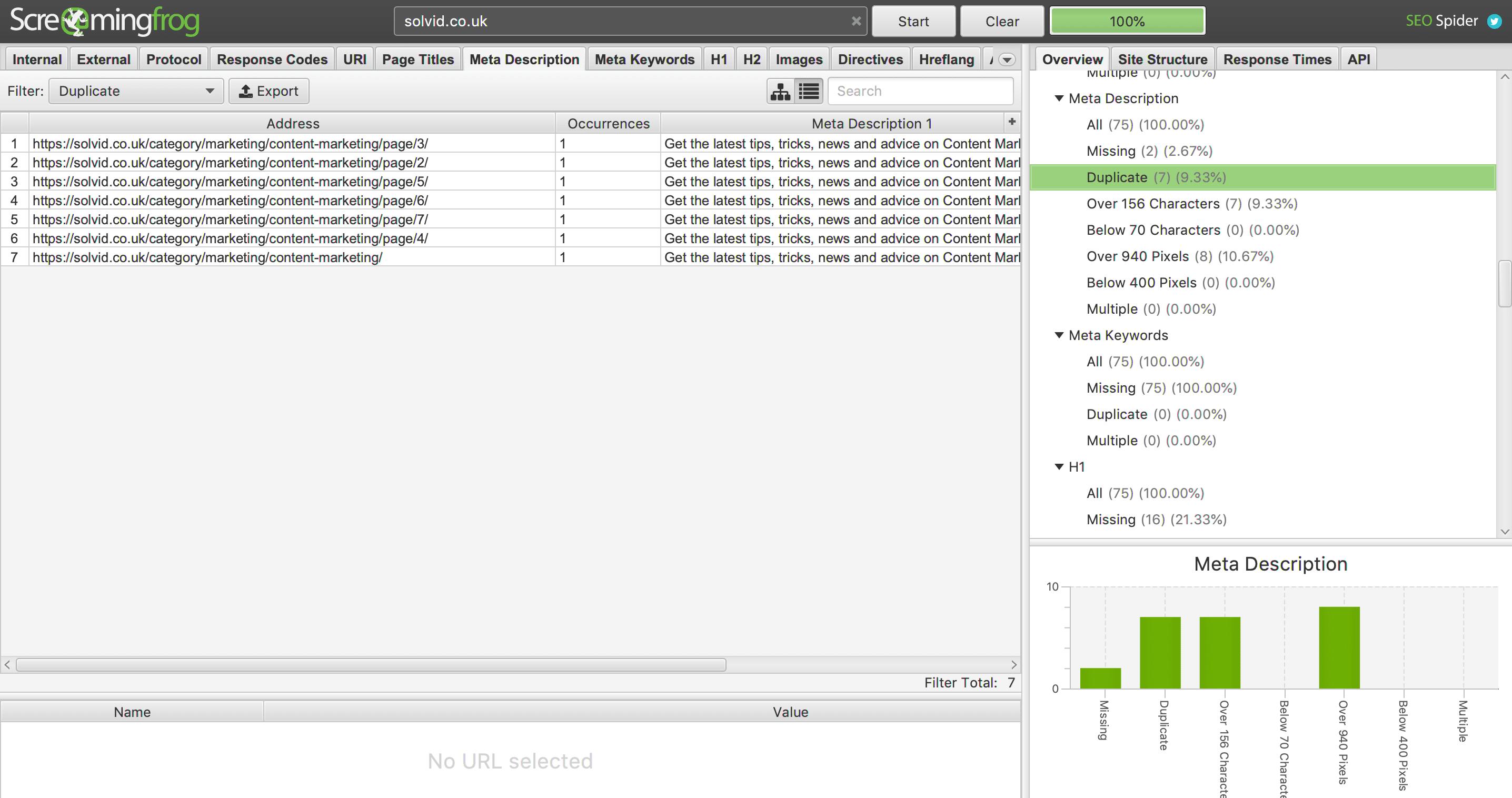 Duplicate Meta Tags