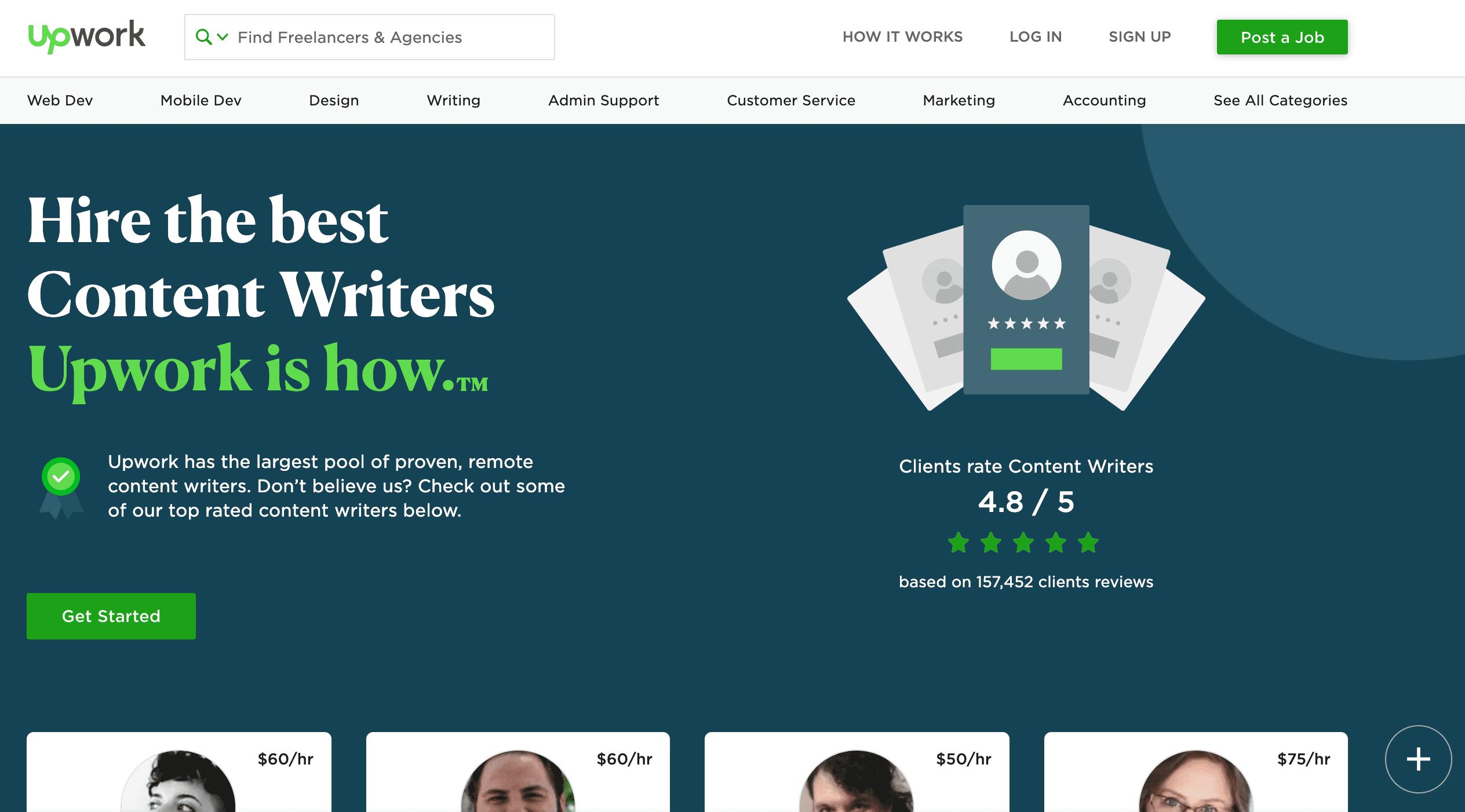 Upwork content writing